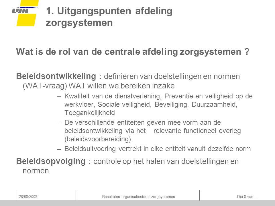 28/08/2008Resultaten organisatiestudie zorgsystemen Dia 8 van … 1. Uitgangspunten afdeling zorgsystemen Wat is de rol van de centrale afdeling zorgsys