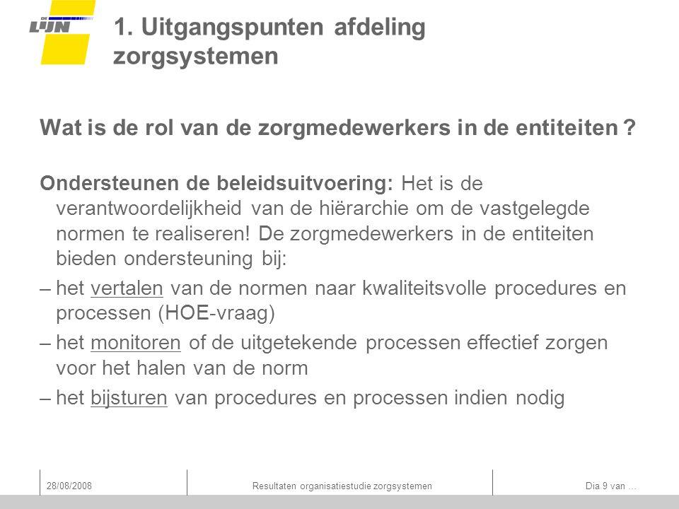 28/08/2008Resultaten organisatiestudie zorgsystemen Dia 9 van … 1. Uitgangspunten afdeling zorgsystemen Wat is de rol van de zorgmedewerkers in de ent