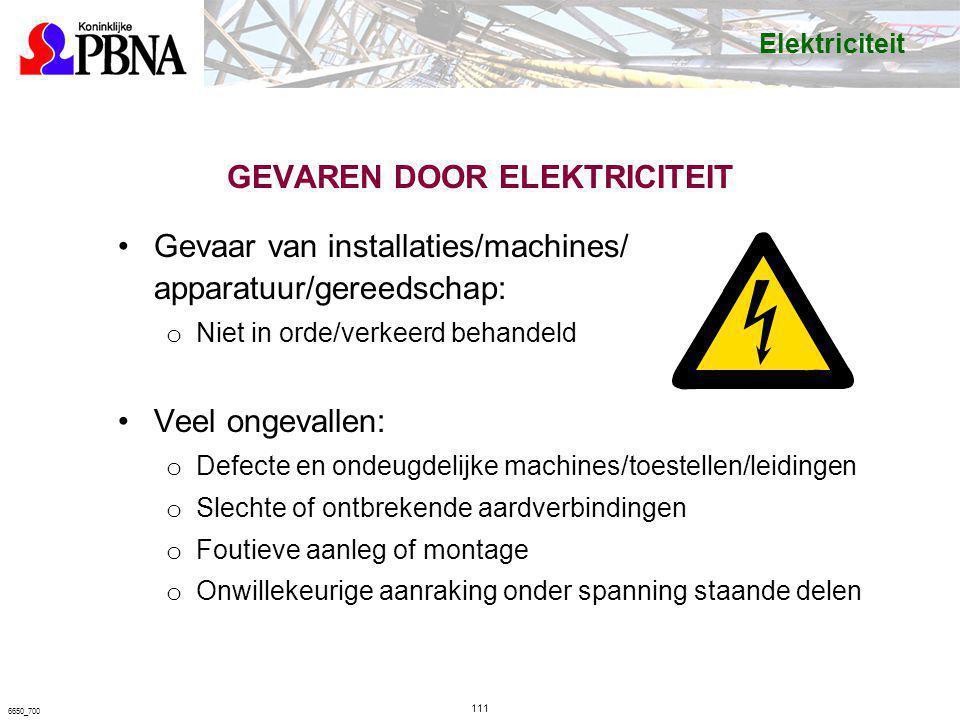 GEVAREN DOOR ELEKTRICITEIT Gevaar van installaties/machines/ apparatuur/gereedschap: o Niet in orde/verkeerd behandeld Veel ongevallen: o Defecte en o