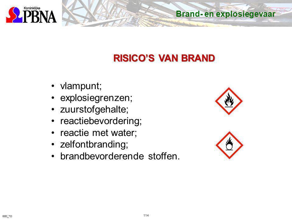 114 6650_700 RISICO'S VAN BRAND vlampunt; explosiegrenzen; zuurstofgehalte; reactiebevordering; reactie met water; zelfontbranding; brandbevorderende