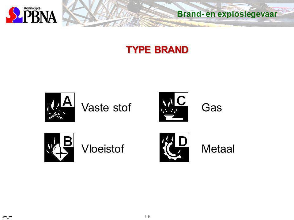 115 6650_700 TYPE BRAND Vaste stof Vloeistof Gas Metaal Brand- en explosiegevaar