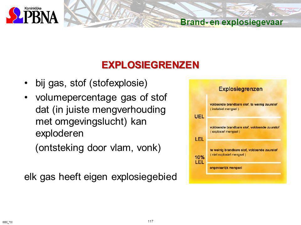 EXPLOSIEGRENZEN bij gas, stof (stofexplosie) volumepercentage gas of stof dat (in juiste mengverhouding met omgevingslucht) kan exploderen (ontsteking