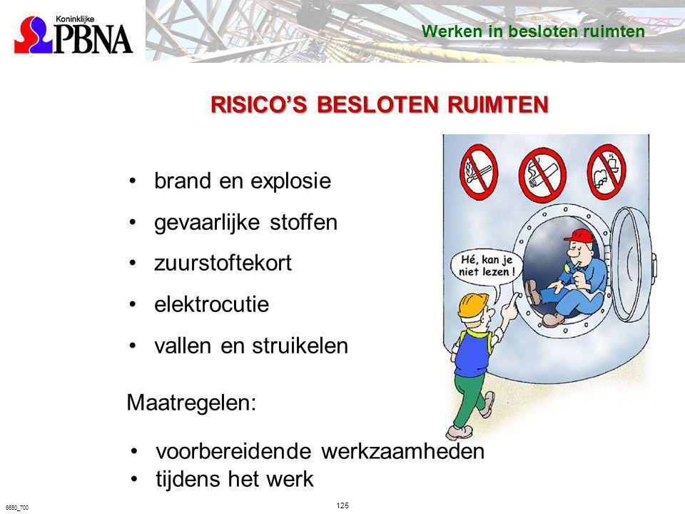 125 6650_700 RISICO'S BESLOTEN RUIMTEN brand en explosie gevaarlijke stoffen zuurstoftekort elektrocutie vallen en struikelen Werken in besloten ruimt