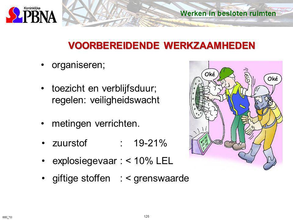126 6650_700 VOORBEREIDENDE WERKZAAMHEDEN organiseren; toezicht en verblijfsduur; regelen: veiligheidswacht metingen verrichten. Werken in besloten ru