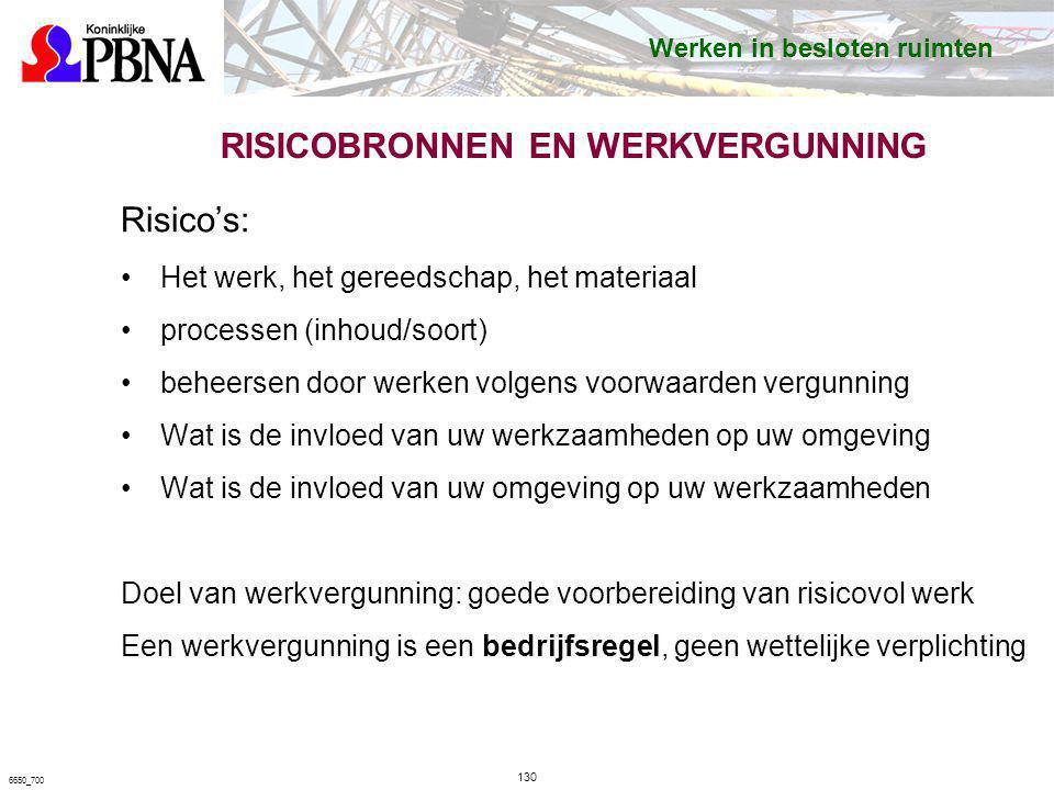 RISICOBRONNEN EN WERKVERGUNNING Risico's: Het werk, het gereedschap, het materiaal processen (inhoud/soort) beheersen door werken volgens voorwaarden