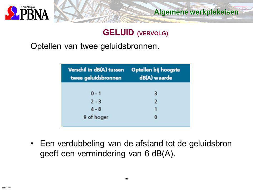 GELUID ( VERVOLG ) Optellen van twee geluidsbronnen. Een verdubbeling van de afstand tot de geluidsbron geeft een vermindering van 6 dB(A). 158 6650_7