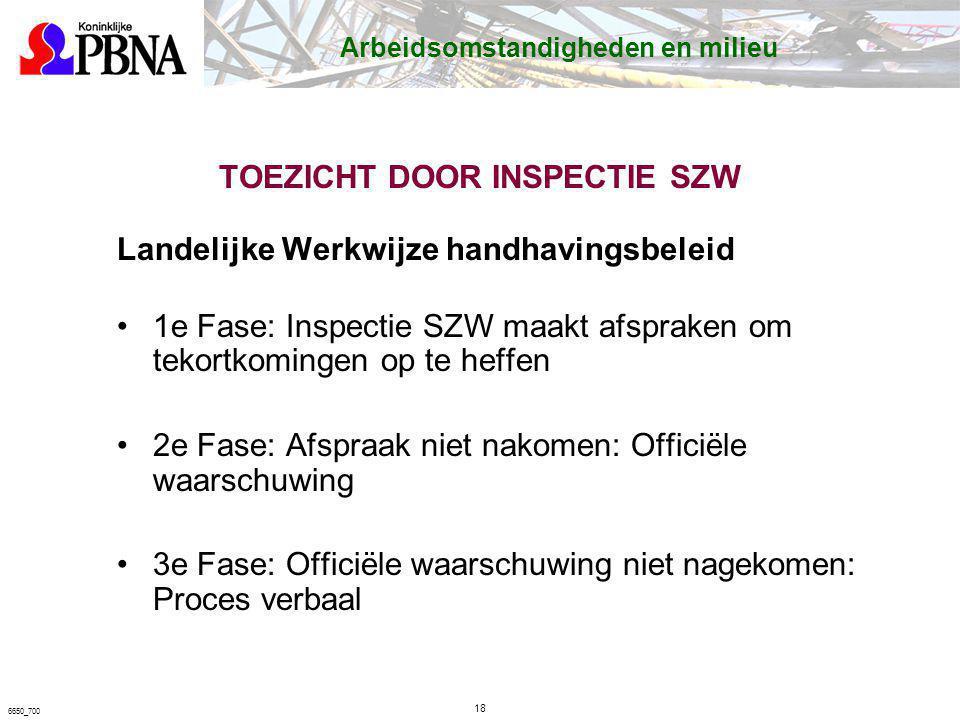 TOEZICHT DOOR INSPECTIE SZW Landelijke Werkwijze handhavingsbeleid 1e Fase: Inspectie SZW maakt afspraken om tekortkomingen op te heffen 2e Fase: Afsp