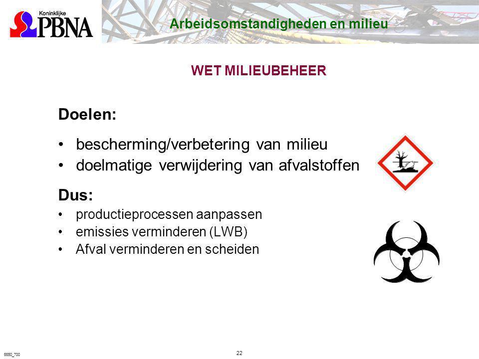 WET MILIEUBEHEER Doelen: bescherming/verbetering van milieu doelmatige verwijdering van afvalstoffen Dus: productieprocessen aanpassen emissies vermin