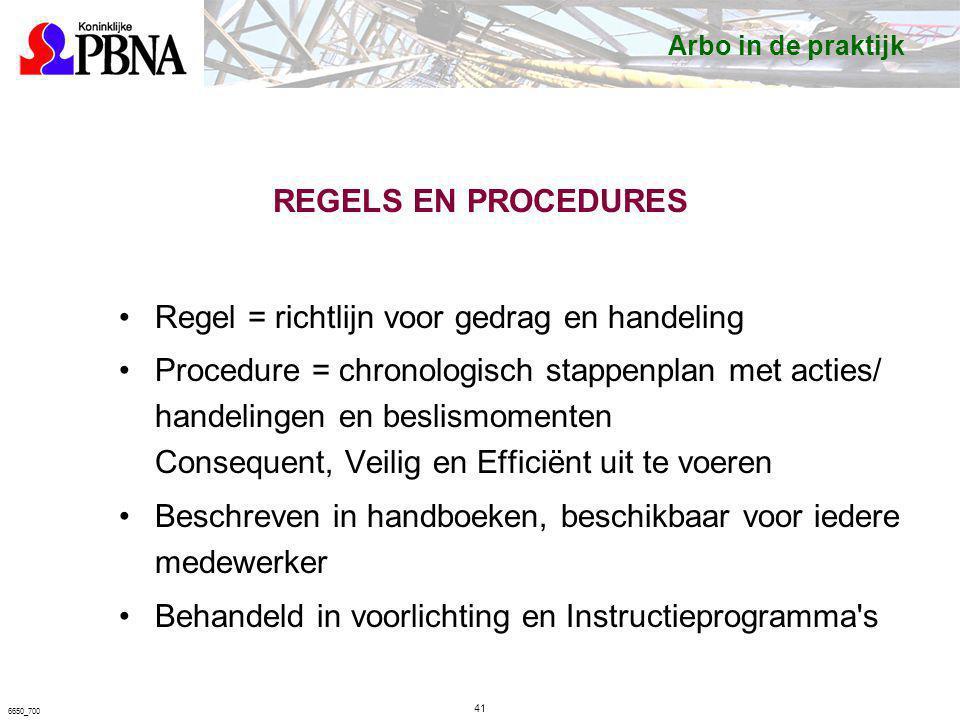 REGELS EN PROCEDURES Regel = richtlijn voor gedrag en handeling Procedure = chronologisch stappenplan met acties/ handelingen en beslismomenten Conseq