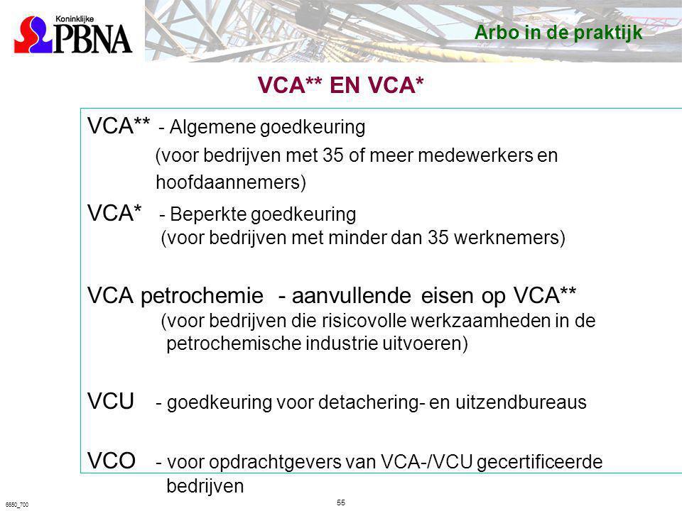 VCA** EN VCA* VCA** - Algemene goedkeuring (voor bedrijven met 35 of meer medewerkers en hoofdaannemers) VCA* - Beperkte goedkeuring (voor bedrijven m