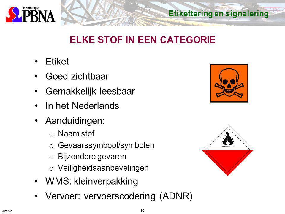 ELKE STOF IN EEN CATEGORIE Etiket Goed zichtbaar Gemakkelijk leesbaar In het Nederlands Aanduidingen: o Naam stof o Gevaarssymbool/symbolen o Bijzonde