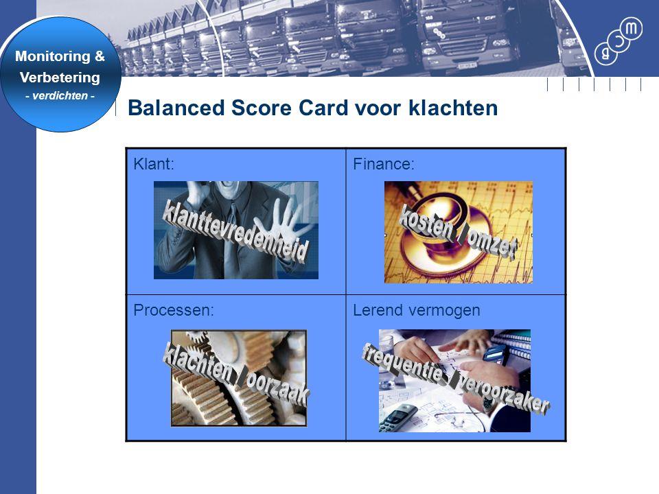 Balanced Score Card voor klachten Klant:Finance: Processen:Lerend vermogen Monitoring & Verbetering - verdichten -