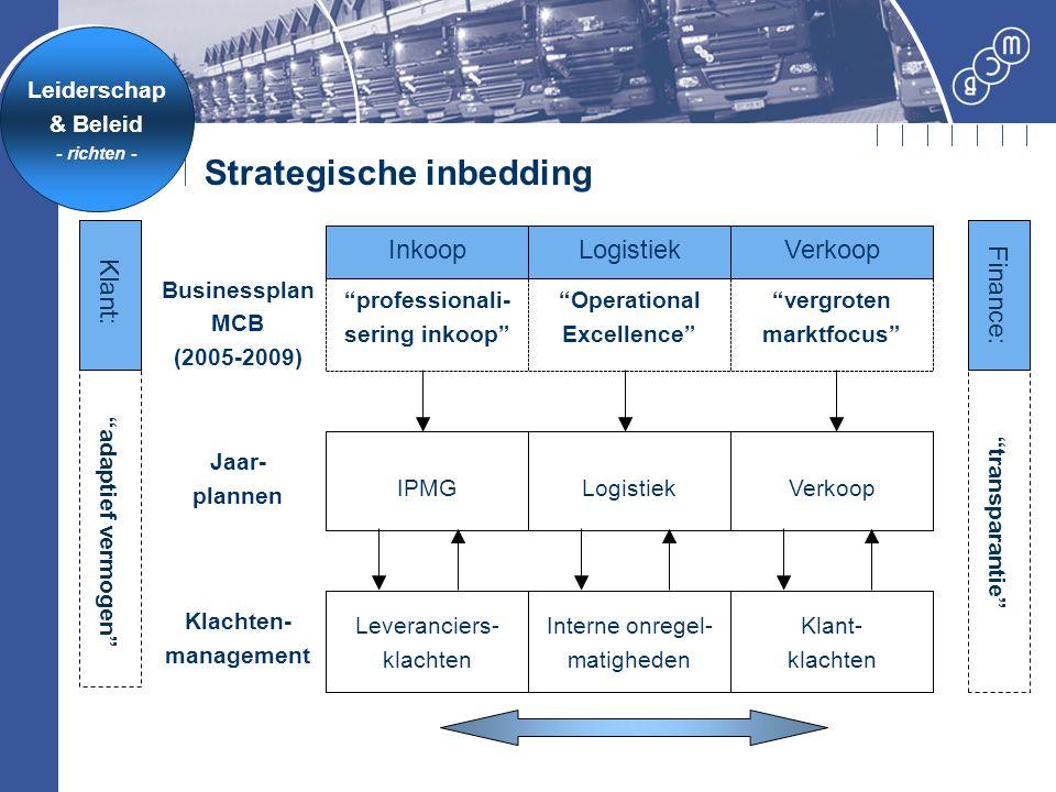 """Strategische inbedding """"vergroten marktfocus"""" """"Operational Excellence"""" """"professionali- sering inkoop"""" Klant- klachten Interne onregel- matigheden Leve"""