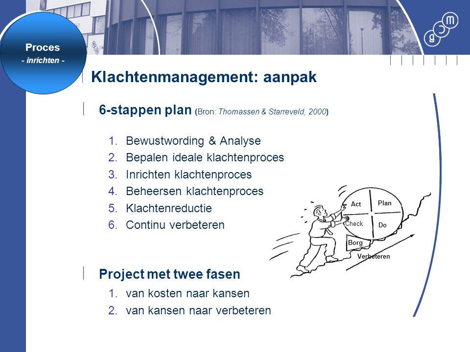 Act Check Plan Do Verbeteren Borg Klachtenmanagement: aanpak  6-stappen plan (Bron: Thomassen & Starreveld, 2000) 1.Bewustwording & Analyse 2.Bepalen