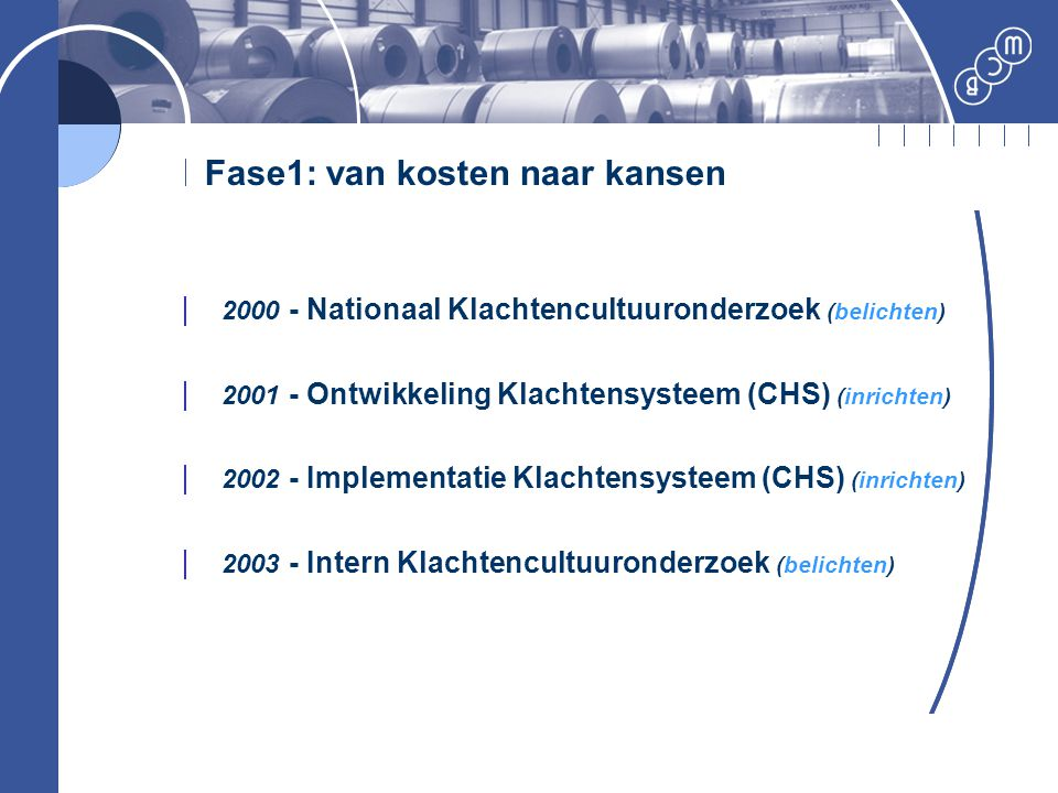 Fase1: van kosten naar kansen  2000 - Nationaal Klachtencultuuronderzoek (belichten)  2001 - Ontwikkeling Klachtensysteem (CHS) (inrichten)  2002 -