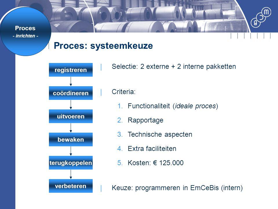 Proces: systeemkeuze registreren coördineren uitvoeren bewaken terugkoppelen verbeteren |Selectie: 2 externe + 2 interne pakketten |Criteria: 1.Functi