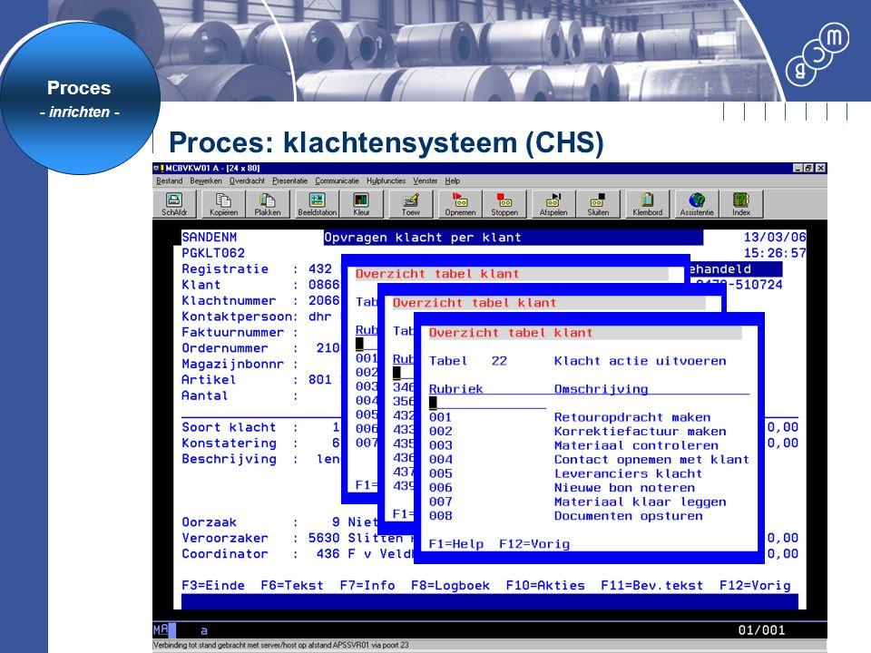 Proces: klachtensysteem (CHS) Proces - inrichten -