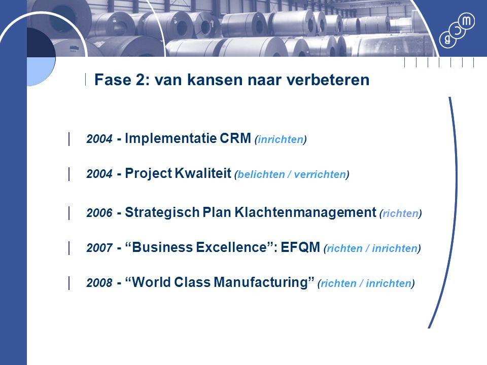 Fase 2: van kansen naar verbeteren  2004 - Implementatie CRM (inrichten)  2004 - Project Kwaliteit (belichten / verrichten)  2006 - Strategisch Pla