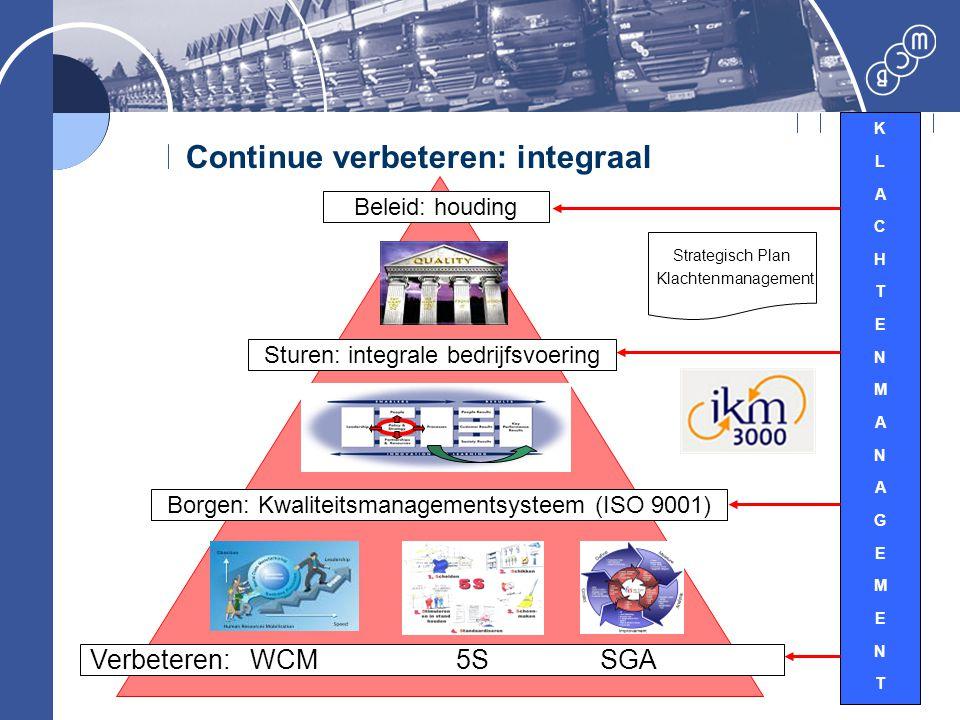 Continue verbeteren: integraal Borgen: Kwaliteitsmanagementsysteem (ISO 9001) Verbeteren: WCM 5S SGA Sturen: integrale bedrijfsvoering Beleid: houding