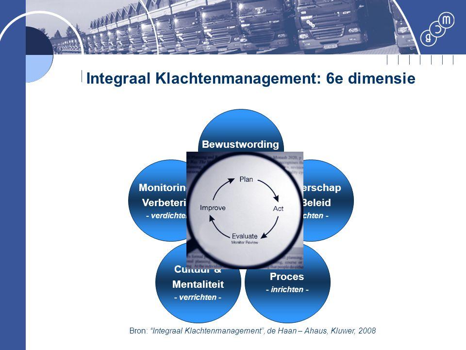 Integraal Klachtenmanagement: 6e dimensie Bewustwording - belichten - Leiderschap & Beleid - richten - Monitoring & Verbetering - verdichten - Cultuur