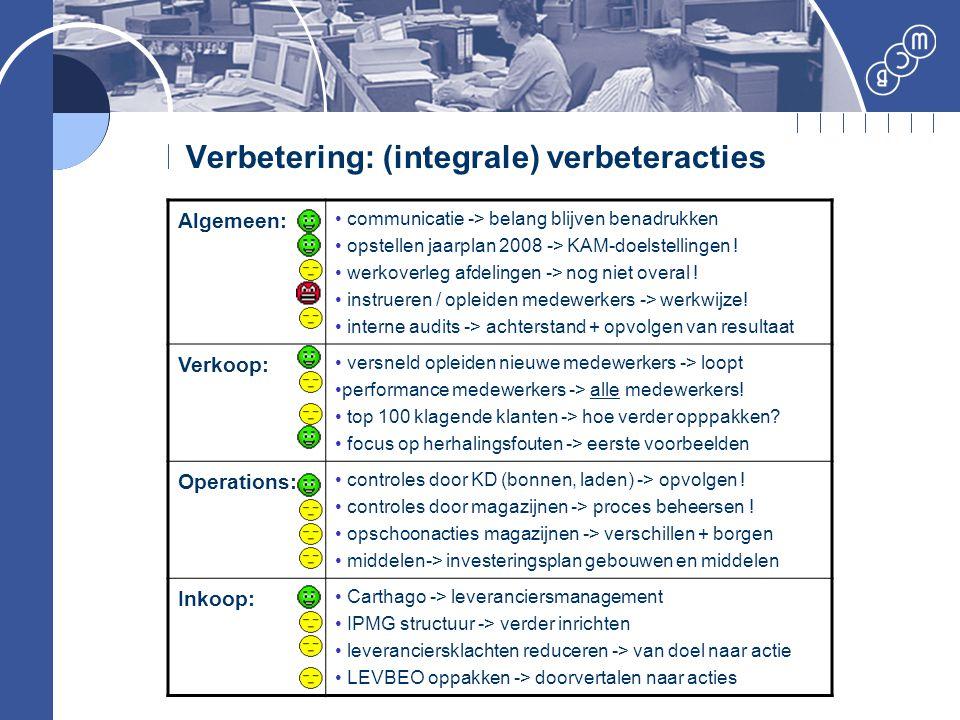 Verbetering: (integrale) verbeteracties Algemeen: communicatie -> belang blijven benadrukken opstellen jaarplan 2008 -> KAM-doelstellingen ! werkoverl