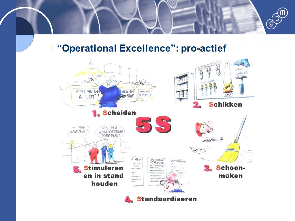 """Operational Excellence"": pro-actief"
