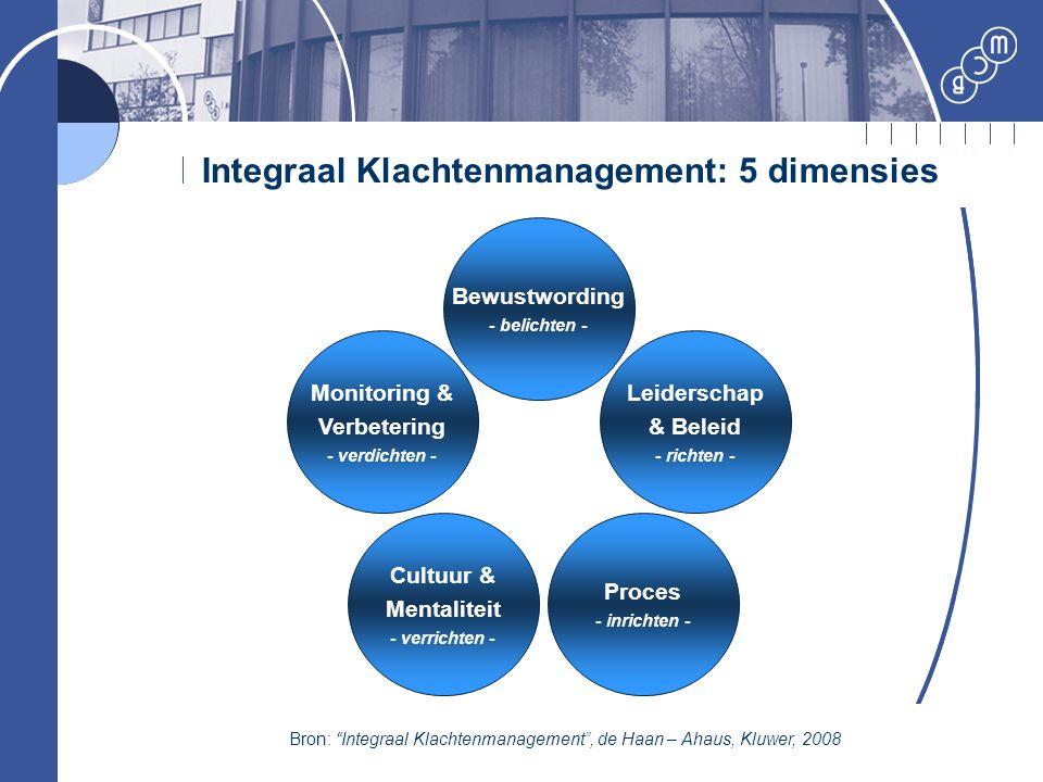 Integraal Klachtenmanagement: 5 dimensies Bewustwording - belichten - Leiderschap & Beleid - richten - Monitoring & Verbetering - verdichten - Cultuur