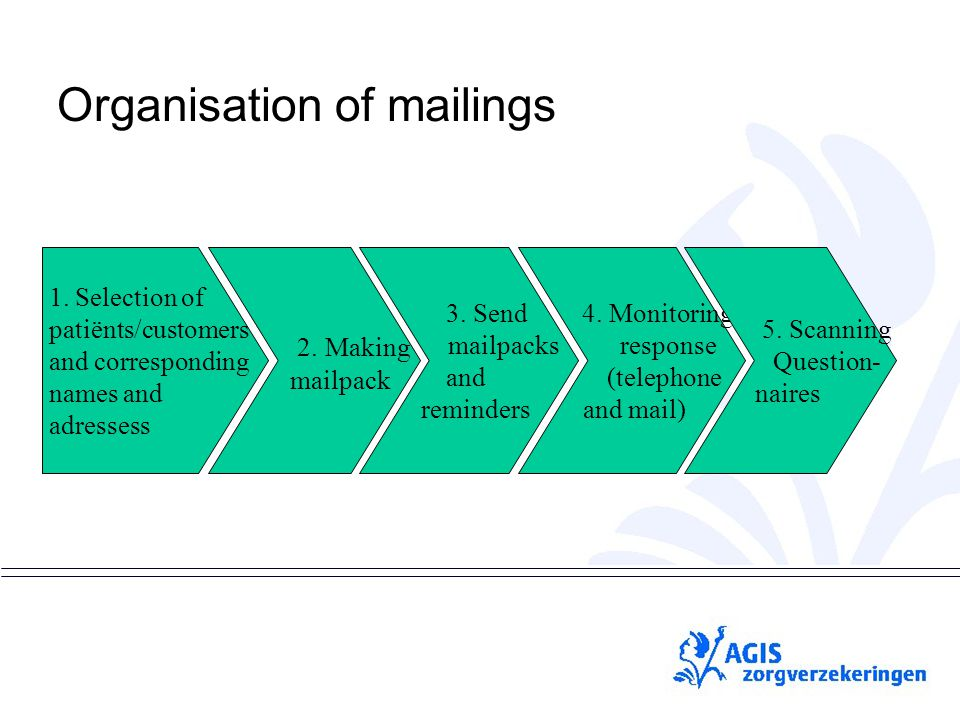 pS Organisation of mailings 1.
