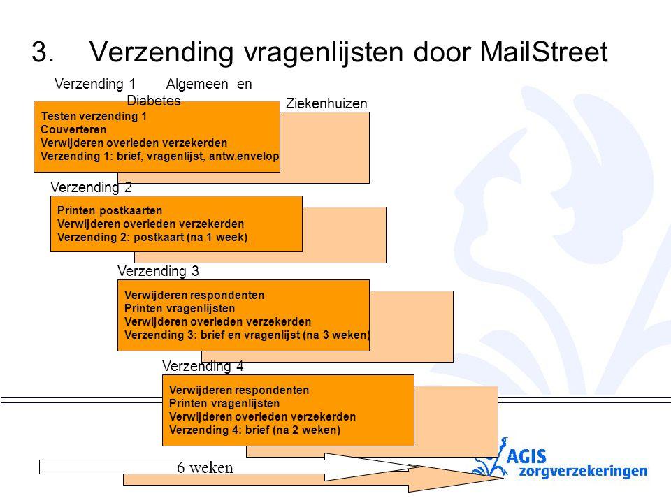 pS 3.Verzending vragenlijsten door MailStreet Testen verzending 1 Couverteren Verwijderen overleden verzekerden Verzending 1: brief, vragenlijst, antw