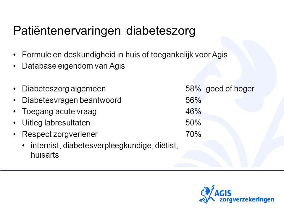 pS Patiëntenervaringen diabeteszorg Formule en deskundigheid in huis of toegankelijk voor Agis Database eigendom van Agis Diabeteszorg algemeen58% goe