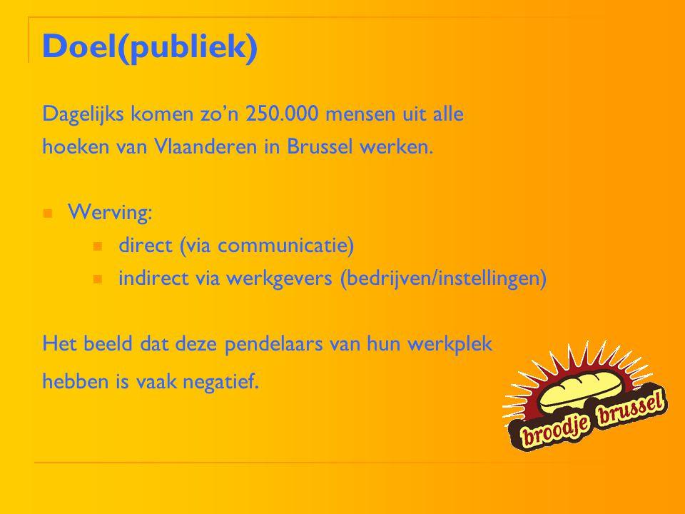 Dagelijks komen zo'n 250.000 mensen uit alle hoeken van Vlaanderen in Brussel werken. Werving: direct (via communicatie) indirect via werkgevers (bedr