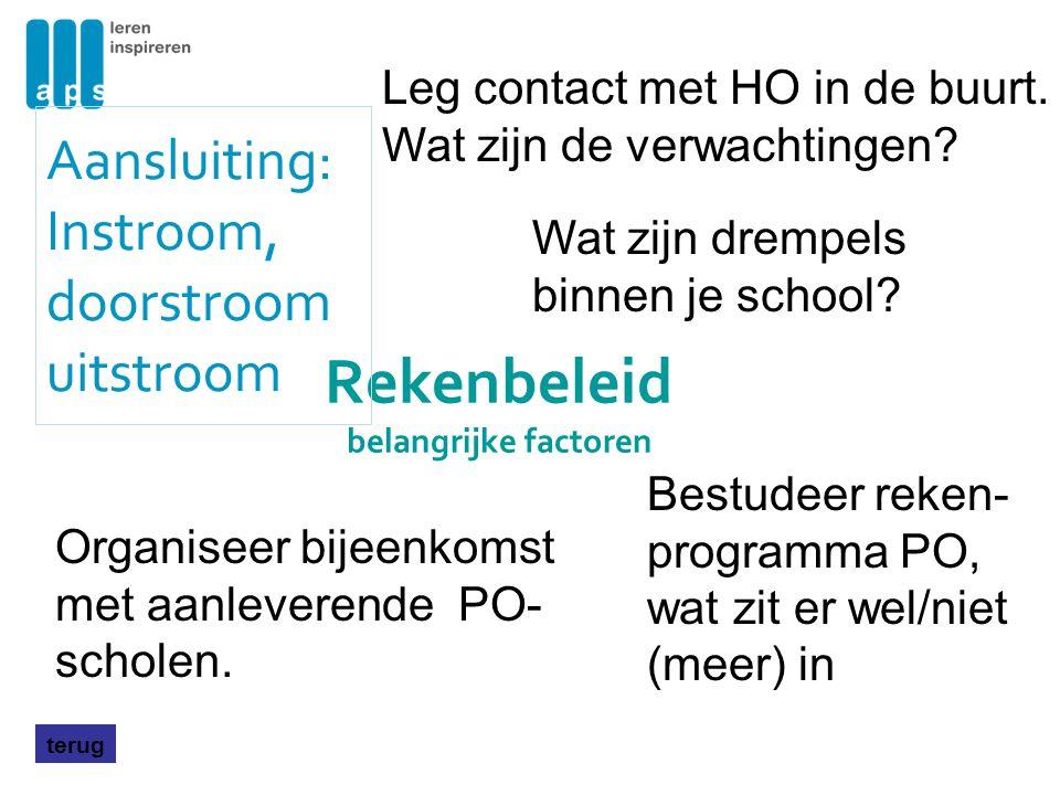 Rekenbeleid belangrijke factoren Aansluiting: Instroom, doorstroom uitstroom terug Organiseer bijeenkomst met aanleverende PO- scholen. Leg contact me