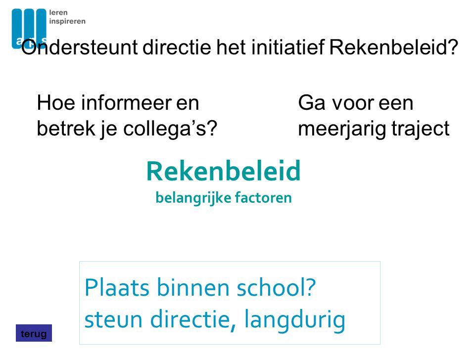 Rekenbeleid belangrijke factoren Plaats binnen school? steun directie, langdurig terug Ondersteunt directie het initiatief Rekenbeleid? Hoe informeer