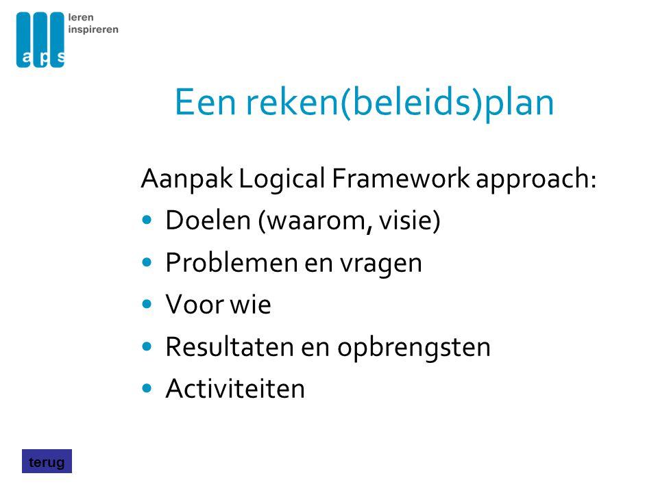 Een reken(beleids)plan Aanpak Logical Framework approach: Doelen (waarom, visie) Problemen en vragen Voor wie Resultaten en opbrengsten Activiteiten t