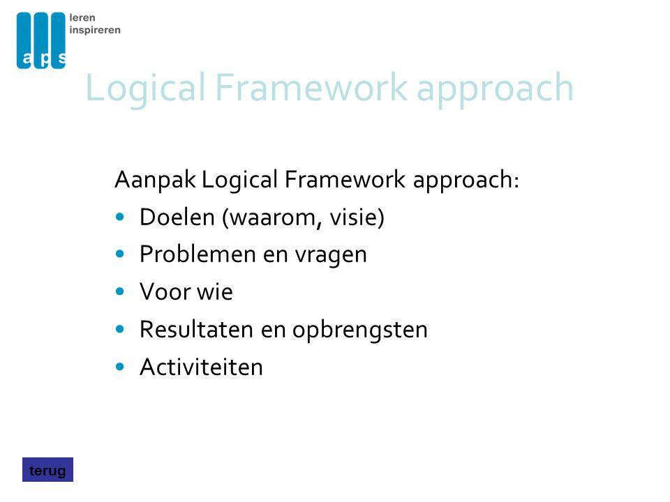 Logical Framework approach Aanpak Logical Framework approach: Doelen (waarom, visie) Problemen en vragen Voor wie Resultaten en opbrengsten Activiteit