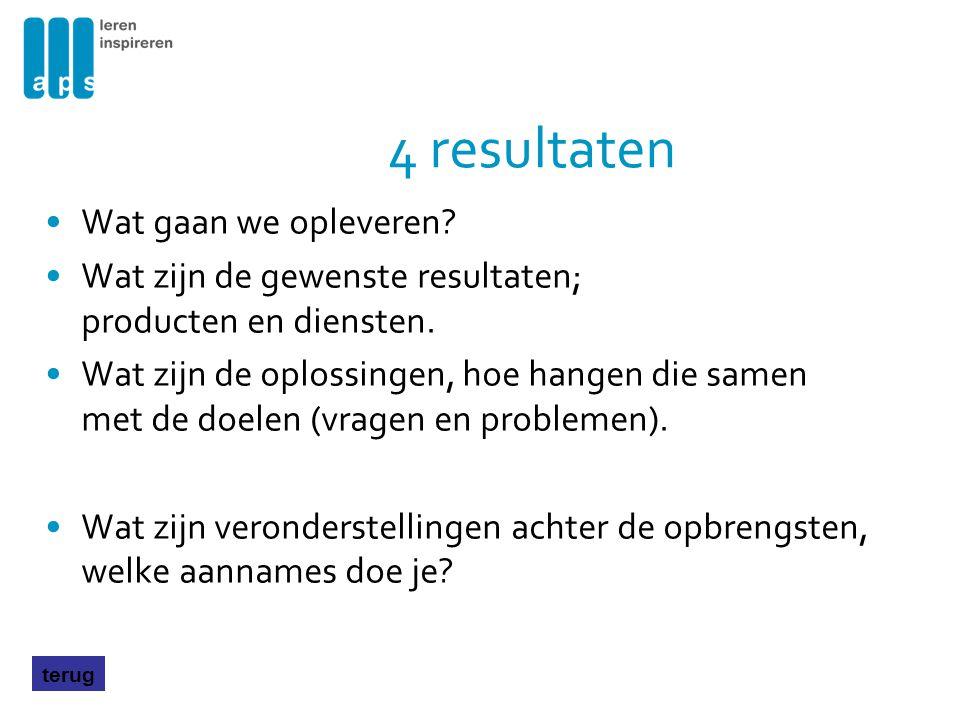 4 resultaten Wat gaan we opleveren? Wat zijn de gewenste resultaten; producten en diensten. Wat zijn de oplossingen, hoe hangen die samen met de doele