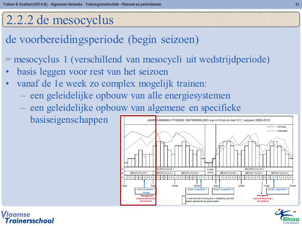 de voorbereidingsperiode (begin seizoen) = mesocyclus 1 (verschillend van mesocycli uit wedstrijdperiode) basis leggen voor rest van het seizoen vanaf