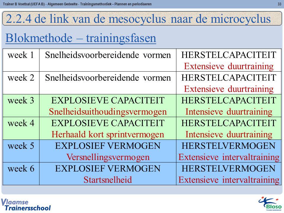 Blokmethode – trainingsfasen 2.2.4 de link van de mesocyclus naar de microcyclus 33Trainer B Voetbal (UEFA B) - Algemeen Gedeelte - Trainingsmethodiek