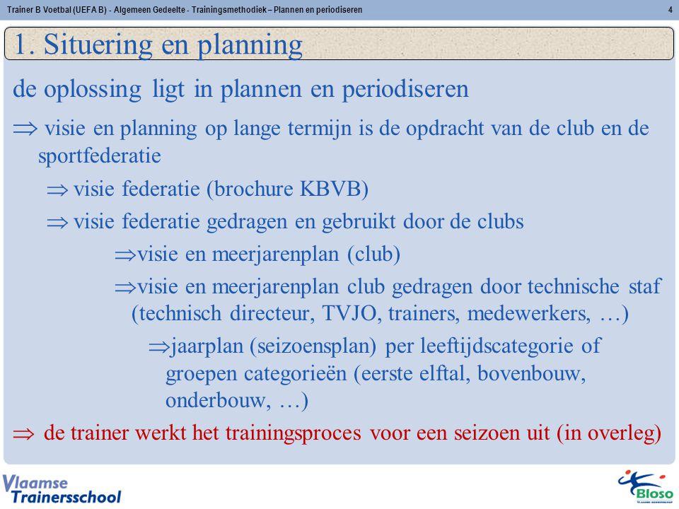 de oplossing ligt in plannen en periodiseren  visie en planning op lange termijn is de opdracht van de club en de sportfederatie  visie federatie (b