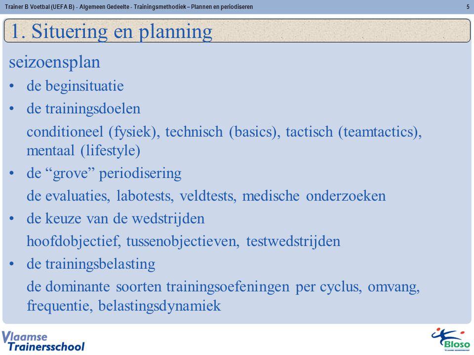 """seizoensplan de beginsituatie de trainingsdoelen conditioneel (fysiek), technisch (basics), tactisch (teamtactics), mentaal (lifestyle) de """"grove"""" per"""
