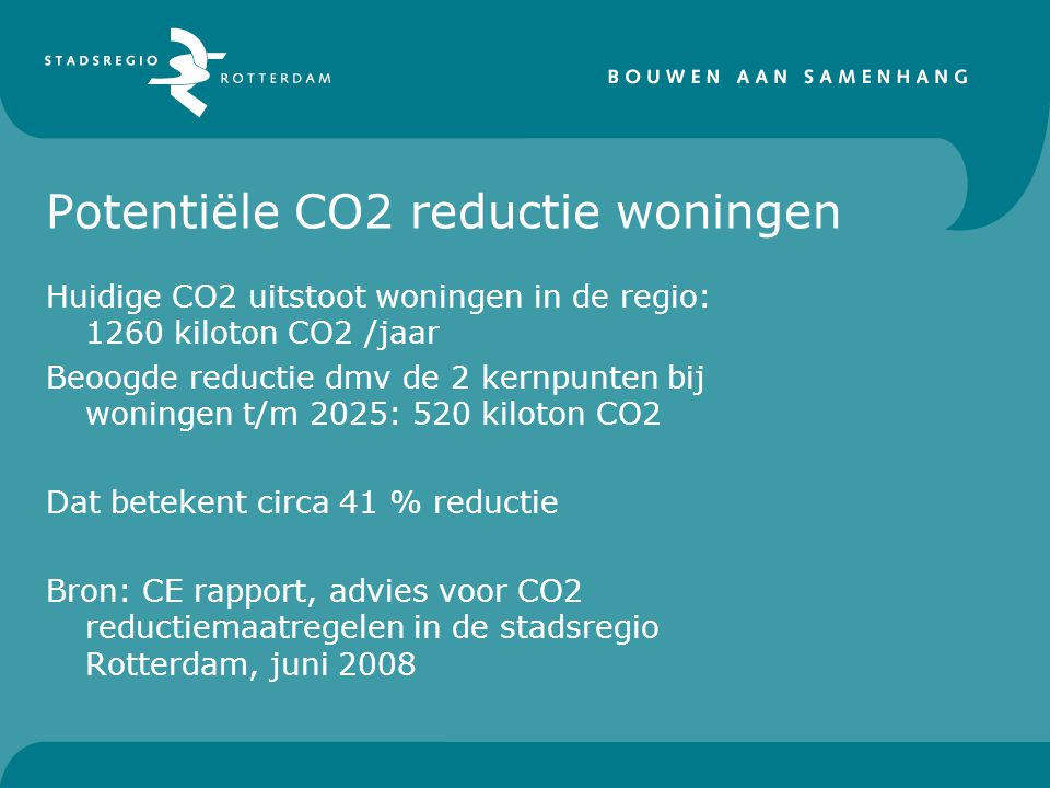 Potentiële CO2 reductie woningen Huidige CO2 uitstoot woningen in de regio: 1260 kiloton CO2 /jaar Beoogde reductie dmv de 2 kernpunten bij woningen t/m 2025: 520 kiloton CO2 Dat betekent circa 41 % reductie Bron: CE rapport, advies voor CO2 reductiemaatregelen in de stadsregio Rotterdam, juni 2008