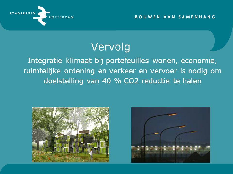 Vervolg Integratie klimaat bij portefeuilles wonen, economie, ruimtelijke ordening en verkeer en vervoer is nodig om doelstelling van 40 % CO2 reductie te halen