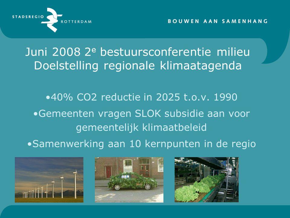 Juni 2008 2 e bestuursconferentie milieu Doelstelling regionale klimaatagenda 40% CO2 reductie in 2025 t.o.v.