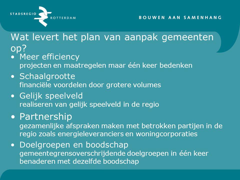 Wat levert het plan van aanpak gemeenten op.