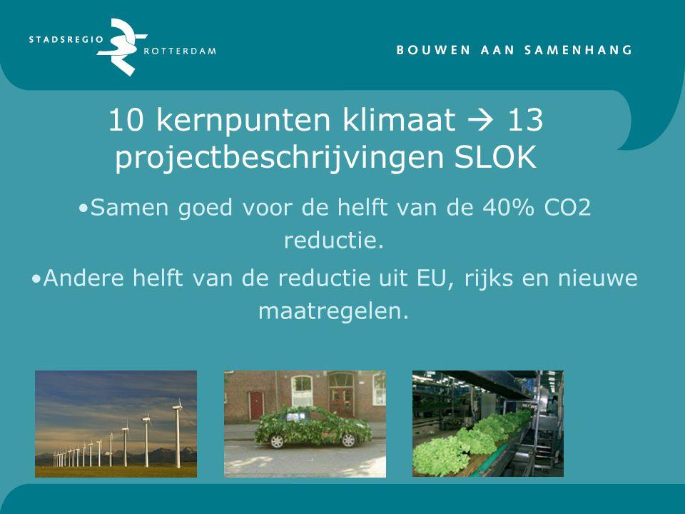10 kernpunten klimaat  13 projectbeschrijvingen SLOK Samen goed voor de helft van de 40% CO2 reductie.