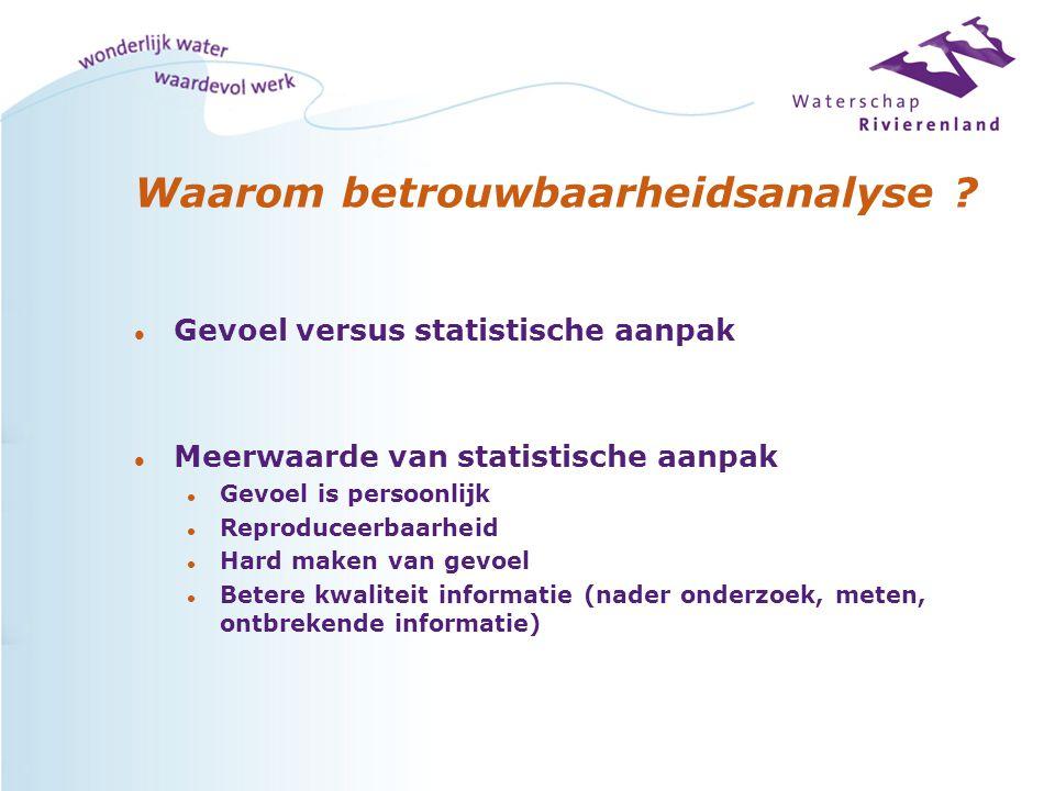 Waarom betrouwbaarheidsanalyse .