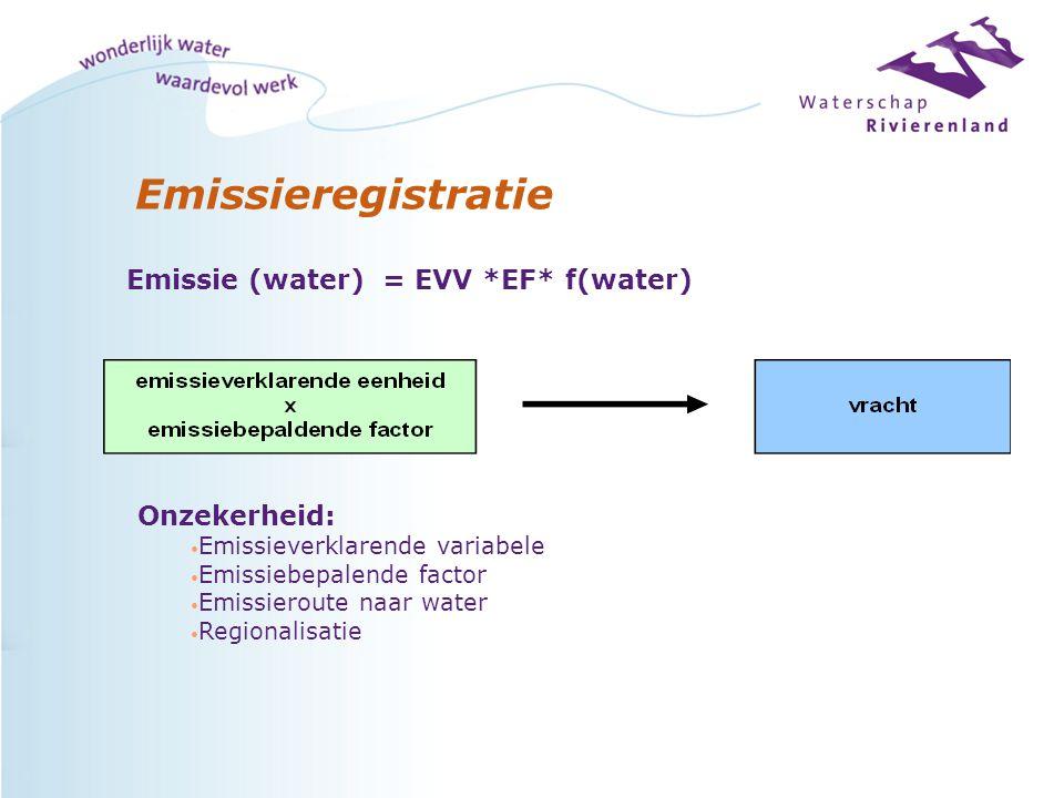 Emissieregistratie Onzekerheid: Emissieverklarende variabele Emissiebepalende factor Emissieroute naar water Regionalisatie Emissie (water) = EVV *EF* f(water)