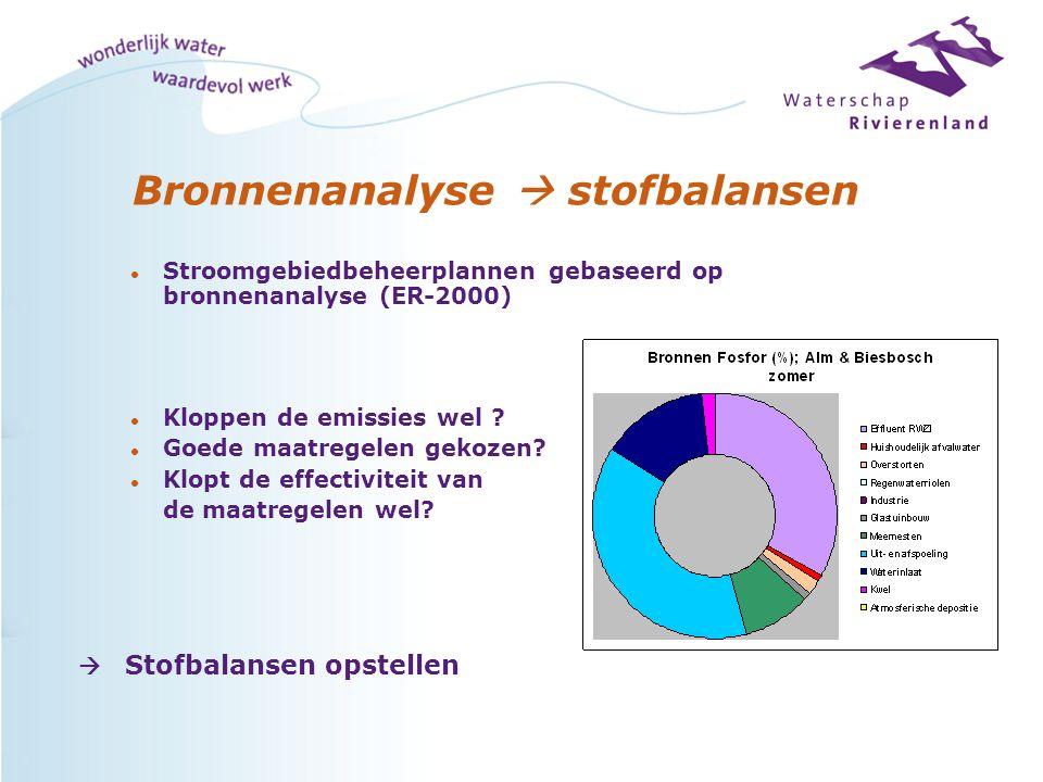 Bronnenanalyse  stofbalansen l Stroomgebiedbeheerplannen gebaseerd op bronnenanalyse (ER-2000) l Kloppen de emissies wel .