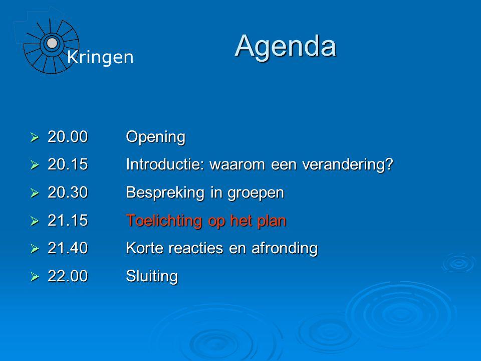 Kringen Agenda  20.00Opening  20.15Introductie: waarom een verandering.