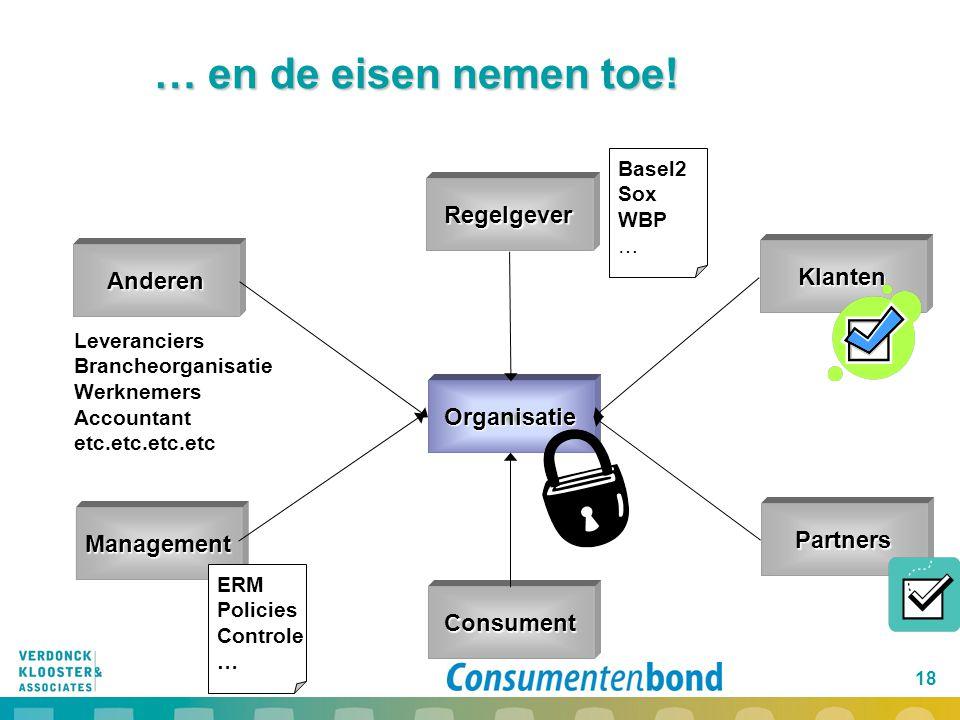 18 … en de eisen nemen toe! Organisatie Regelgever Basel2 Sox WBP … Klanten Partners Consument Anderen Leveranciers Brancheorganisatie Werknemers Acco